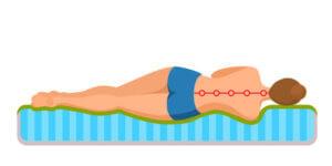 Traagschuim heeft een hoog aanpassend vermogen waardoor uw lichaam in de natuurlijke houding komt te liggen.