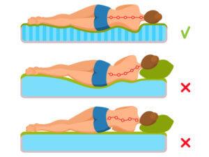 Indien de natuurlijke lichaamshouding behouden blijft tijdens de nachtrust, is de kans op bijvoorbeeld rugklachten minder.