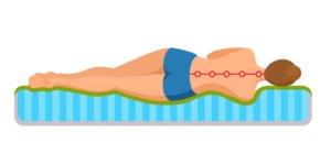 Een traagschuim matras van hoogwaardige kwaliteit past zich optimaal aan uw lichaam aan.